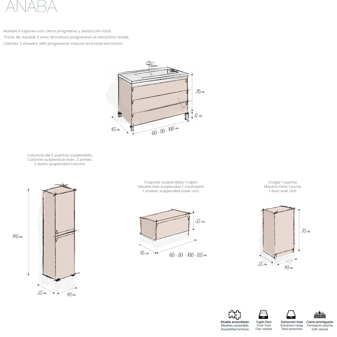 tecnico-anaba